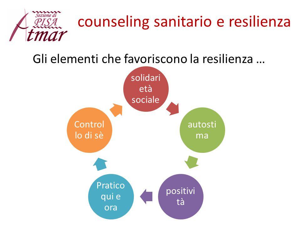 counseling sanitario e resilienza Gli elementi che favoriscono la resilienza … solidari età sociale autosti ma positivi tà Pratico qui e ora Control l