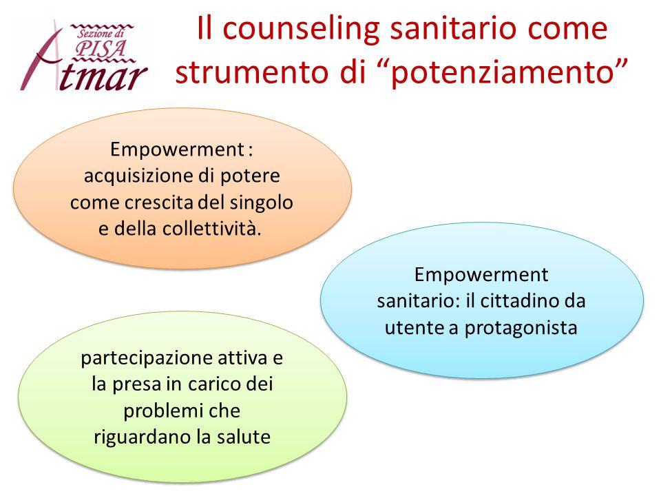 """Il counseling sanitario come strumento di """"potenziamento"""" Empowerment : acquisizione di potere come crescita del singolo e della collettività. Empower"""