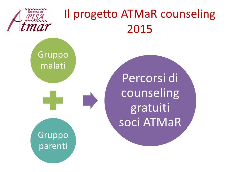 Il progetto ATMaR counseling 2015 Gruppo malati Gruppo parenti Percorsi di counseling gratuiti soci ATMaR