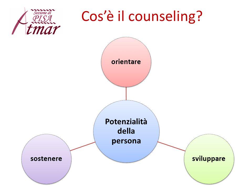 Cos'è il counseling? Potenzialità della persona orientaresvilupparesostenere