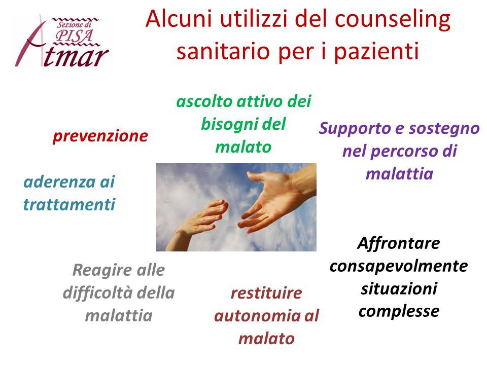 Alcuni utilizzi del counseling sanitario per i pazienti Reagire alle difficoltà della malattia ascolto attivo dei bisogni del malato Supporto e sosteg