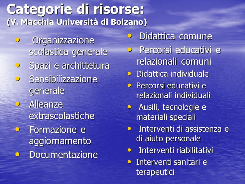 Categorie di risorse: (V.