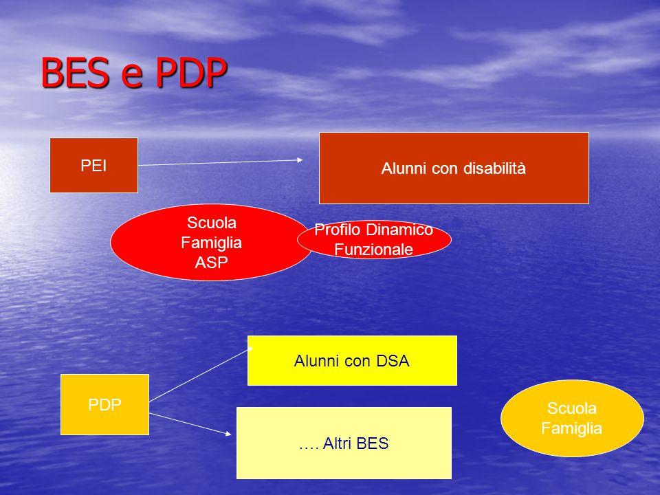 BES e PDP PEI Alunni con disabilità PDP Alunni con DSA ….