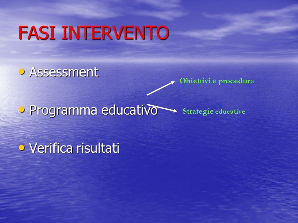 FASI INTERVENTO Assessment Assessment Programma educativo Programma educativo Verifica risultati Verifica risultati Strategie educative Obiettivi e procedura