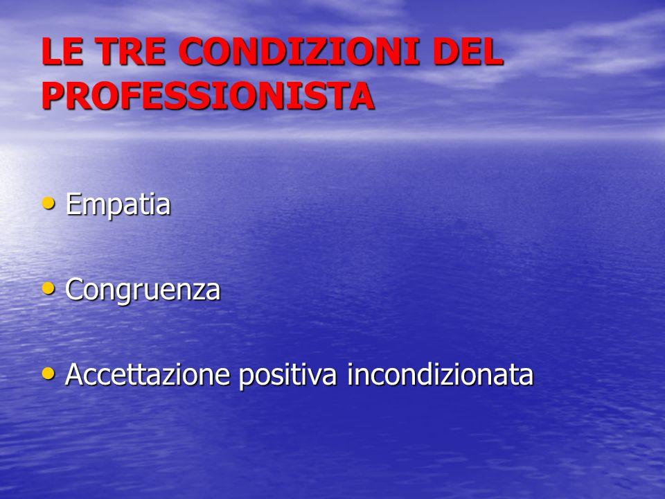 LE TRE CONDIZIONI DEL PROFESSIONISTA Empatia Empatia Congruenza Congruenza Accettazione positiva incondizionata Accettazione positiva incondizionata