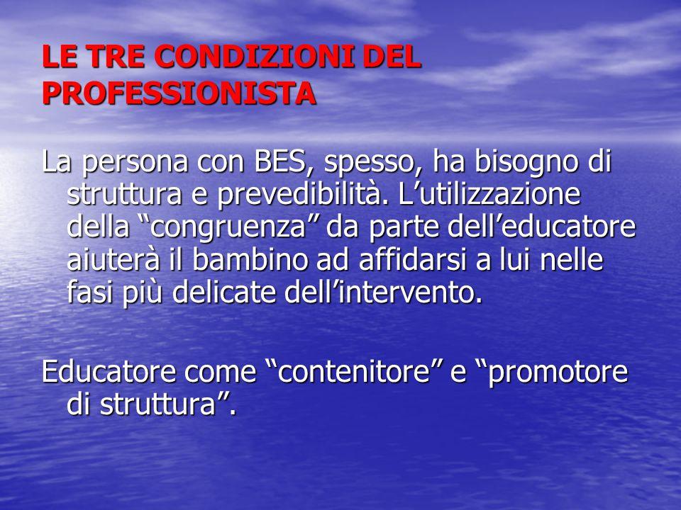 LE TRE CONDIZIONI DEL PROFESSIONISTA La persona con BES, spesso, ha bisogno di struttura e prevedibilità.