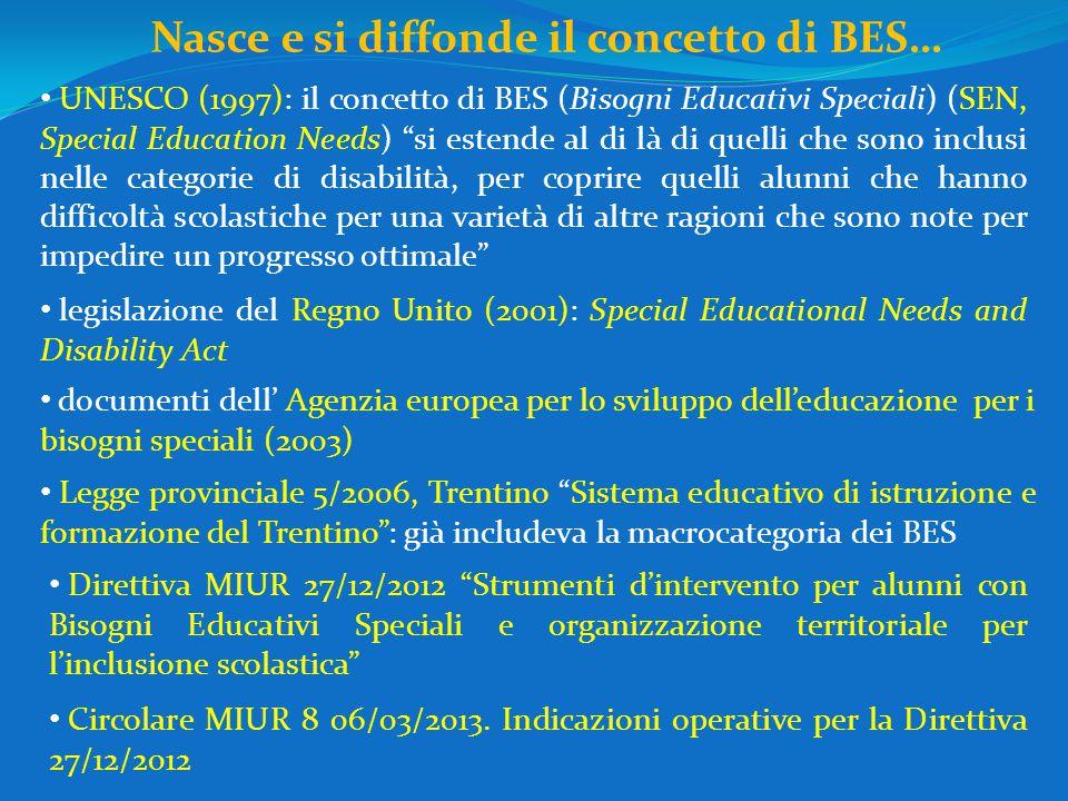 Nasce e si diffonde il concetto di BES… UNESCO (1997): il concetto di BES (Bisogni Educativi Speciali) (SEN, Special Education Needs) si estende al di là di quelli che sono inclusi nelle categorie di disabilità, per coprire quelli alunni che hanno difficoltà scolastiche per una varietà di altre ragioni che sono note per impedire un progresso ottimale legislazione del Regno Unito (2001): Special Educational Needs and Disability Act documenti dell' Agenzia europea per lo sviluppo dell'educazione per i bisogni speciali (2003) Legge provinciale 5/2006, Trentino Sistema educativo di istruzione e formazione del Trentino : già includeva la macrocategoria dei BES Direttiva MIUR 27/12/2012 Strumenti d'intervento per alunni con Bisogni Educativi Speciali e organizzazione territoriale per l'inclusione scolastica Circolare MIUR 8 06/03/2013.