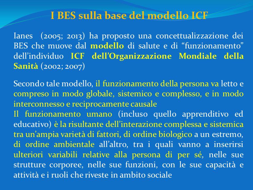 I BES sulla base del modello ICF Ianes (2005; 2013) ha proposto una concettualizzazione dei BES che muove dal modello di salute e di funzionamento dell'individuo ICF dell'Organizzazione Mondiale della Sanità (2002; 2007) Secondo tale modello, il funzionamento della persona va letto e compreso in modo globale, sistemico e complesso, e in modo interconnesso e reciprocamente causale Il funzionamento umano (incluso quello apprenditivo ed educativo) è la risultante dell'interazione complessa e sistemica tra un'ampia varietà di fattori, di ordine biologico a un estremo, di ordine ambientale all'altro, tra i quali vanno a inserirsi ulteriori variabili relative alla persona di per sé, nelle sue strutture corporee, nelle sue funzioni, con le sue capacità e attività e i ruoli che riveste in ambito sociale