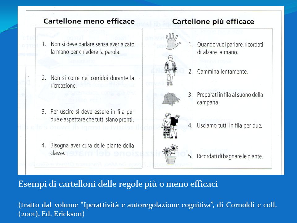 """Esempi di cartelloni delle regole più o meno efficaci (tratto dal volume """"Iperattività e autoregolazione cognitiva"""", di Cornoldi e coll. (2001), Ed. E"""