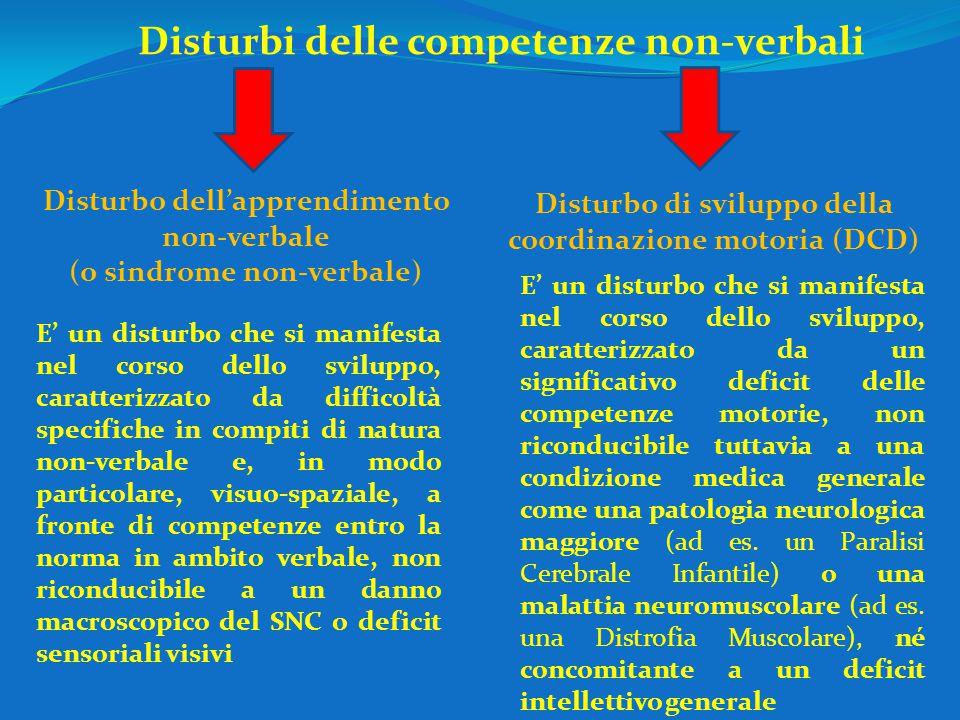 Disturbi delle competenze non-verbali Disturbo dell'apprendimento non-verbale (o sindrome non-verbale) Disturbo di sviluppo della coordinazione motori