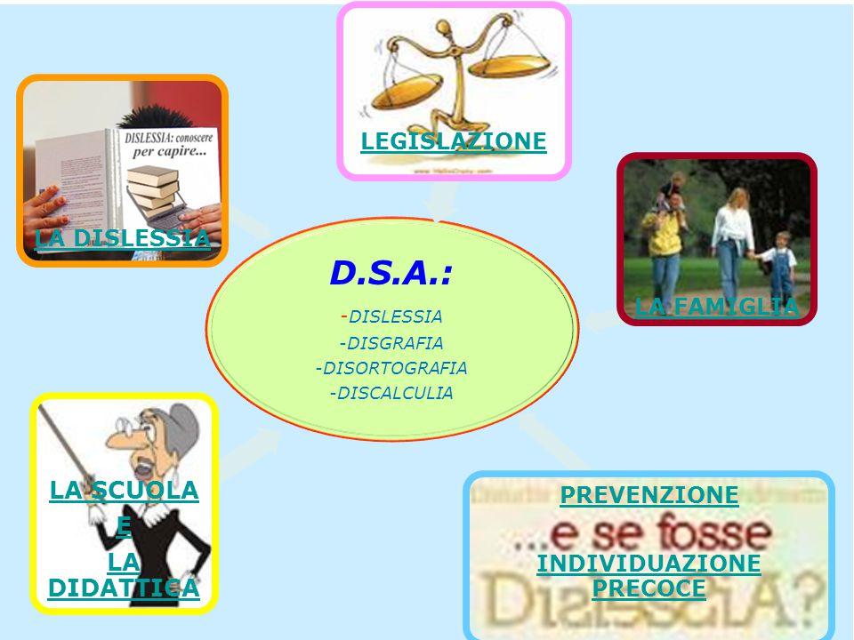 D.S.A.: - DISLESSIA -DISGRAFIA -DISORTOGRAFIA -DISCALCULIA LA SCUOLA E LA DIDATTICA LA DISLESSIA LEGISLAZIONE LA FAMIGLIA PREVENZIONE INDIVIDUAZIONE P