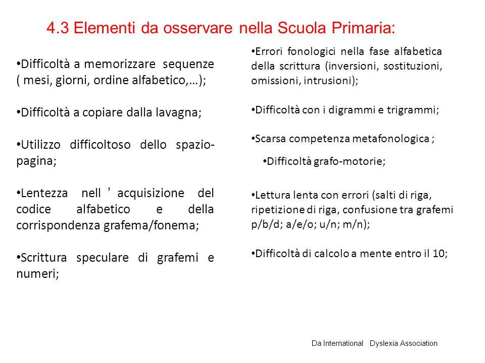 4.3 Elementi da osservare nella Scuola Primaria: Difficoltà a memorizzare sequenze ( mesi, giorni, ordine alfabetico,…); Difficoltà a copiare dalla la