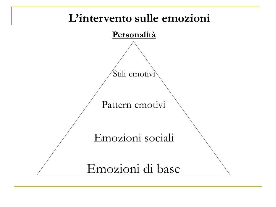 L'intervento sulle emozioni Emozioni di base Emozioni sociali Pattern emotivi Stili emotivi Personalità