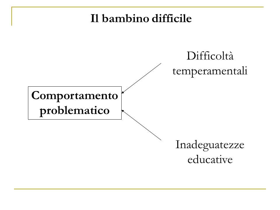 Comportamento problematico Difficoltà temperamentali Inadeguatezze educative Il bambino difficile
