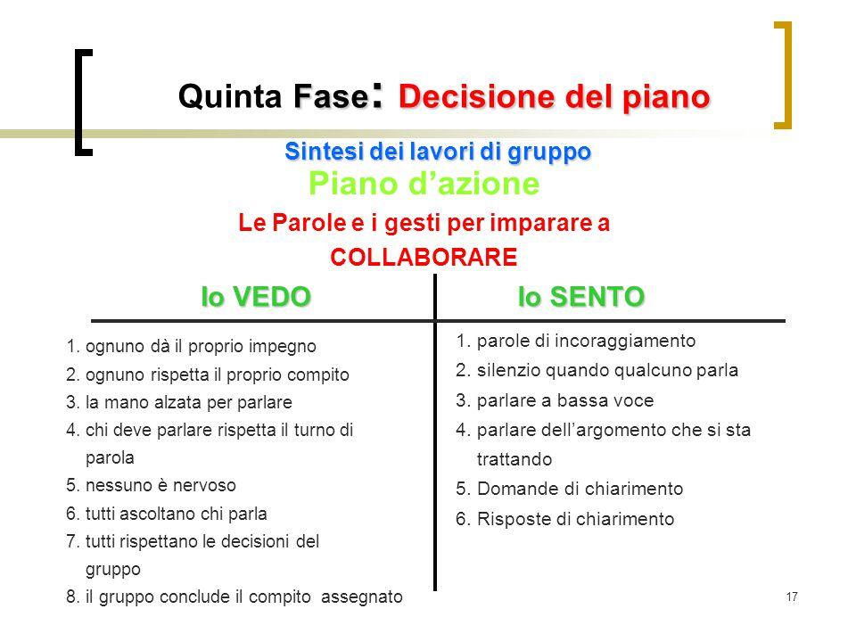 17 Fase : Decisione del piano Quinta Fase : Decisione del piano Sintesi dei lavori di gruppo Piano d'azione Le Parole e i gesti per imparare a COLLABO