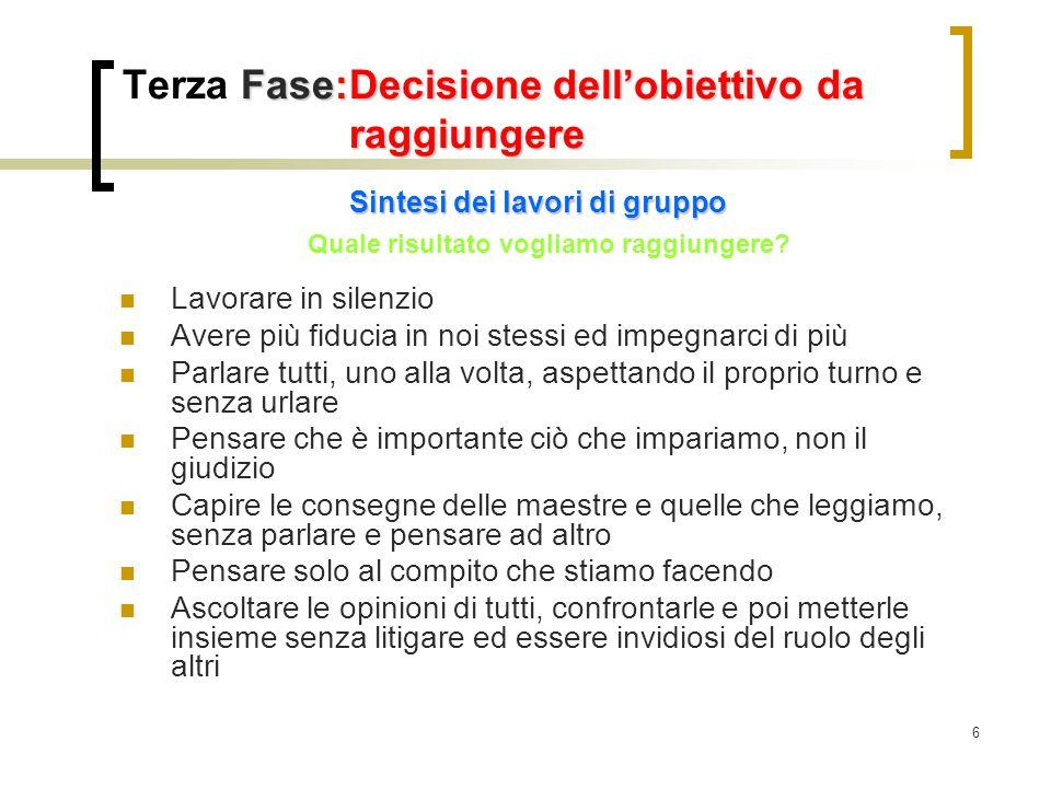 17 Fase : Decisione del piano Quinta Fase : Decisione del piano Sintesi dei lavori di gruppo Piano d'azione Le Parole e i gesti per imparare a COLLABORARE Io VEDO Io SENTO 1.