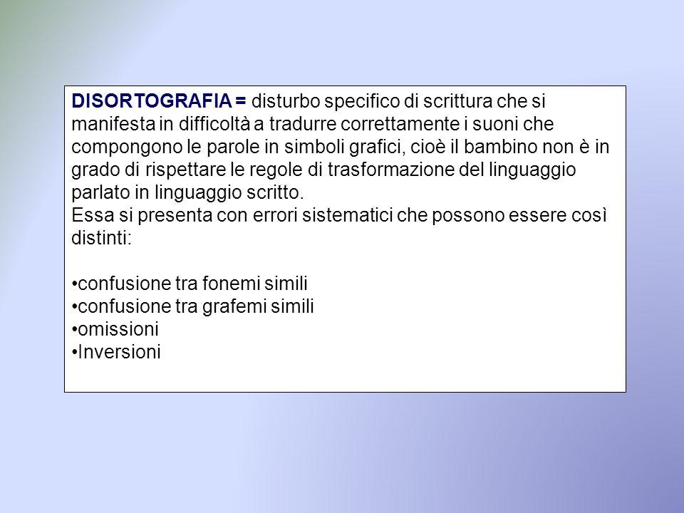 SITOGRAFIA www.istruzione.it/web/istruzione/dsa www.dislessia.it www.erickson.it www.aid.it www.maestraantonella.it www.atuttascuola.it/scuola/risorsebambini www.sostegno.forumattivo.it