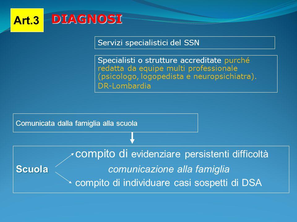 DIAGNOSI Art.3 compito di evidenziare persistenti difficoltà Scuola Scuola comunicazione alla famiglia compito di individuare casi sospetti di DSA Com