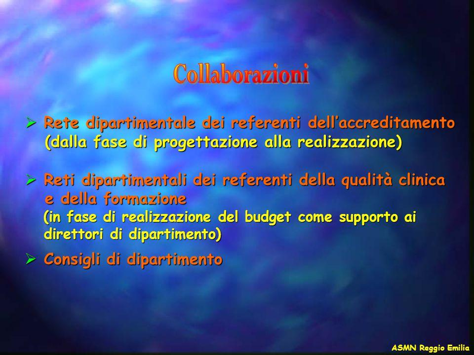  Rete dipartimentale dei referenti dell'accreditamento (dalla fase di progettazione alla realizzazione) (dalla fase di progettazione alla realizzazio