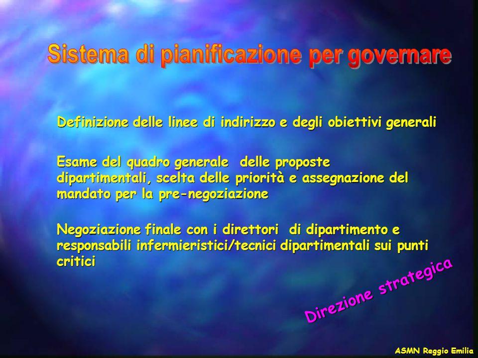 Negoziazione finale con i direttori di dipartimento e responsabili infermieristici/tecnici dipartimentali sui punti critici Direzione strategica Defin