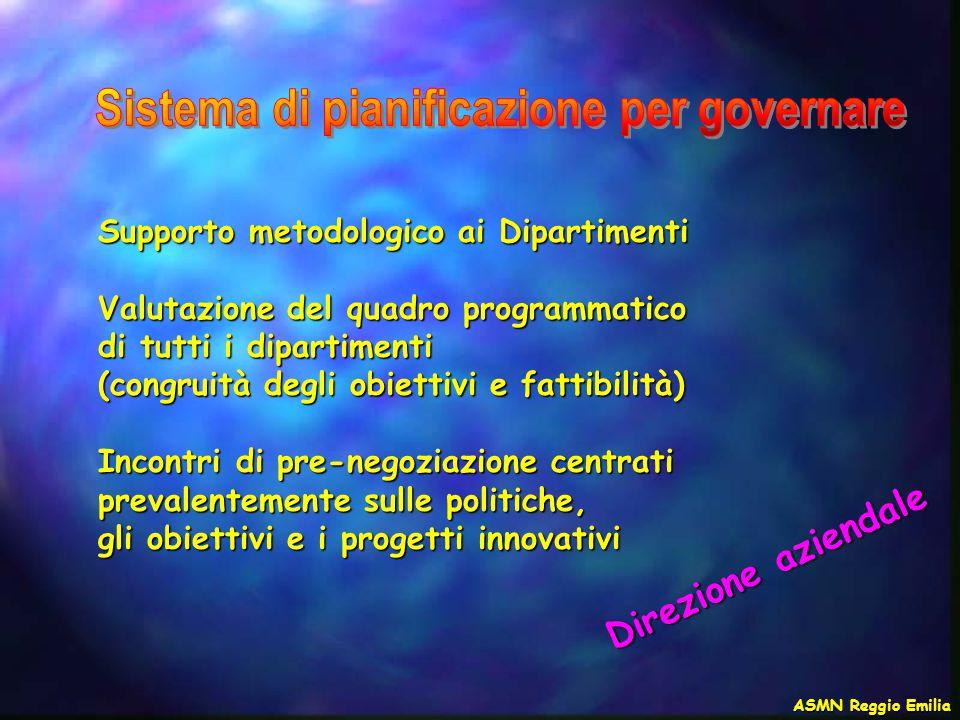 Direzione aziendale Supporto metodologico ai Dipartimenti Valutazione del quadro programmatico di tutti i dipartimenti (congruità degli obiettivi e fa
