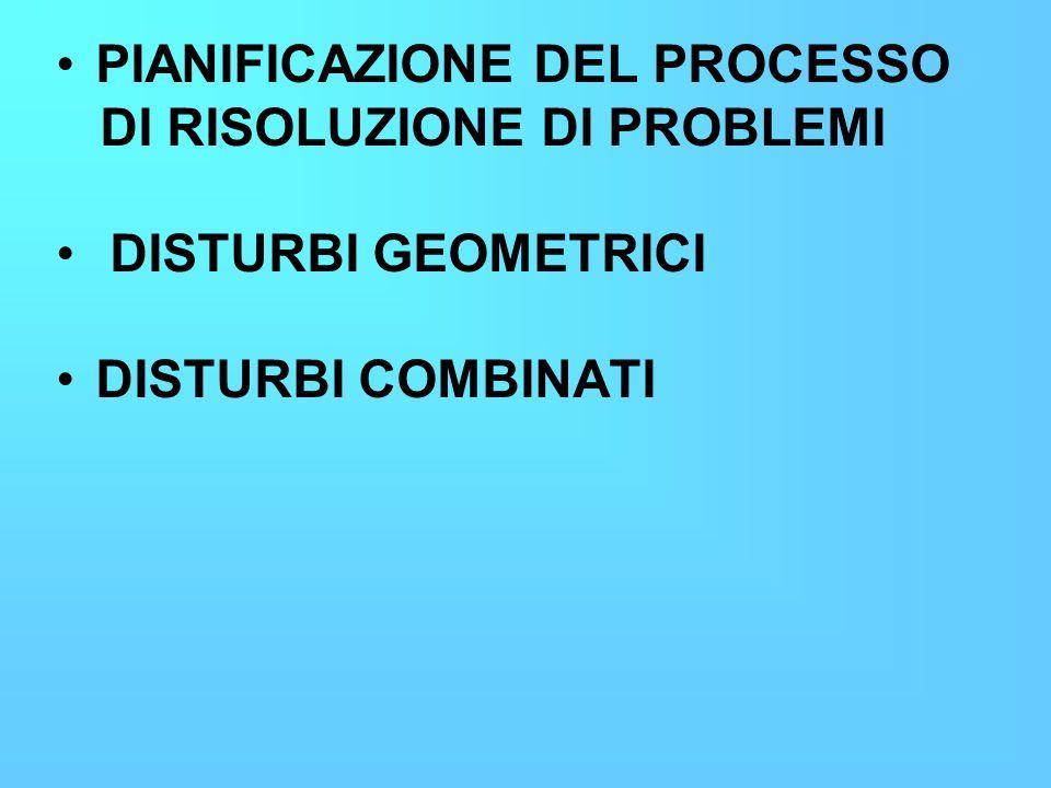 PIANIFICAZIONE DEL PROCESSO DI RISOLUZIONE DI PROBLEMI DISTURBI GEOMETRICI DISTURBI COMBINATI