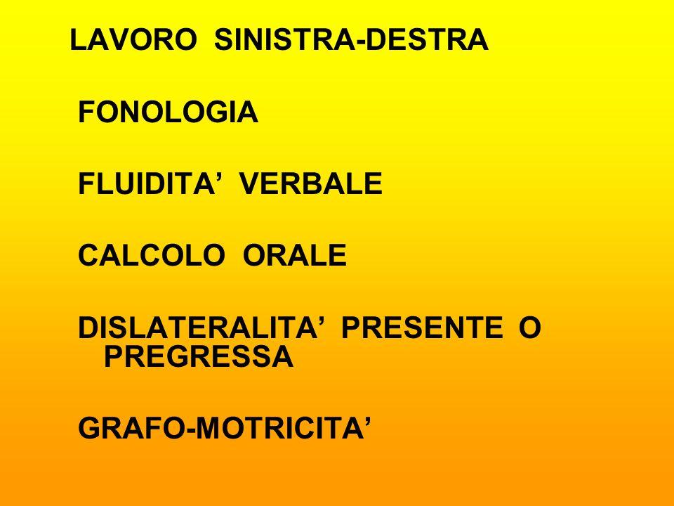 LAVORO SINISTRA-DESTRA FONOLOGIA FLUIDITA' VERBALE CALCOLO ORALE DISLATERALITA' PRESENTE O PREGRESSA GRAFO-MOTRICITA'