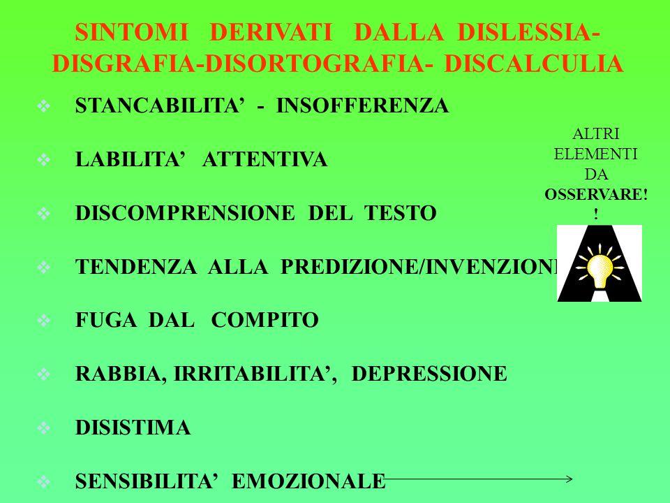 SINTOMI DERIVATI DALLA DISLESSIA- DISGRAFIA-DISORTOGRAFIA- DISCALCULIA  STANCABILITA' - INSOFFERENZA  LABILITA' ATTENTIVA  DISCOMPRENSIONE DEL TEST