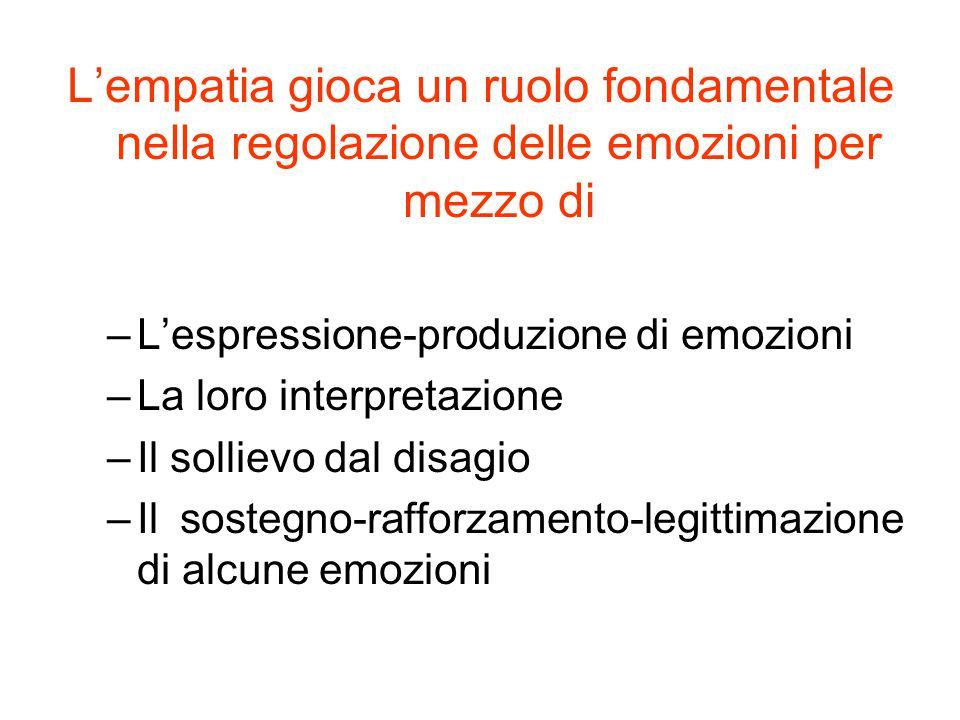 L'empatia gioca un ruolo fondamentale nella regolazione delle emozioni per mezzo di –L'espressione-produzione di emozioni –La loro interpretazione –Il