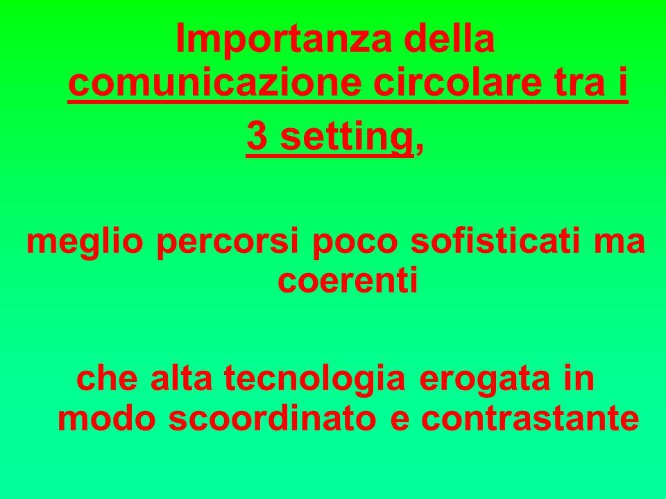 Importanza della comunicazione circolare tra i 3 setting, meglio percorsi poco sofisticati ma coerenti che alta tecnologia erogata in modo scoordinato
