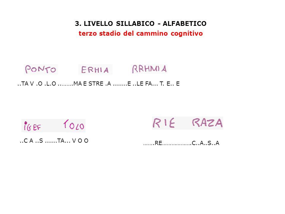 3. LIVELLO SILLABICO - ALFABETICO terzo stadio del cammino cognitivo..TA V.O.L.O..…….MA E STRE.A.......E..LE FA... T. E.. E..C A..S......TA... V O O …