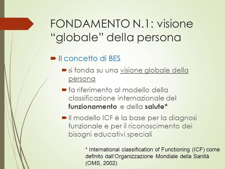 """FONDAMENTO N.1: visione """"globale"""" della persona  Il concetto di BES  si fonda su una visione globale della persona  fa riferimento al modello della"""