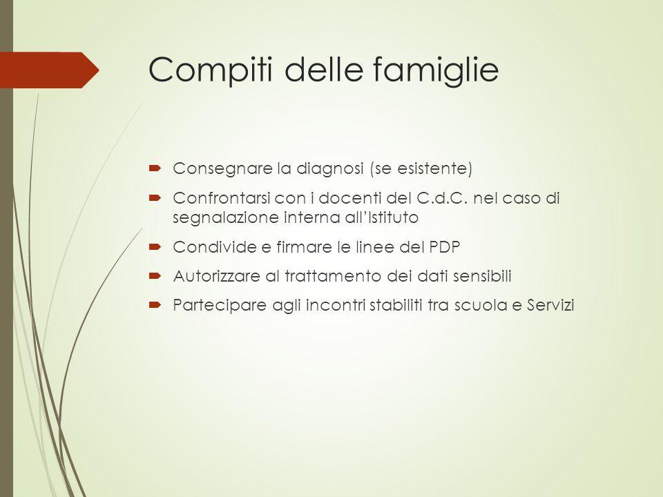Compiti delle famiglie  Consegnare la diagnosi (se esistente)  Confrontarsi con i docenti del C.d.C. nel caso di segnalazione interna all'Istituto 