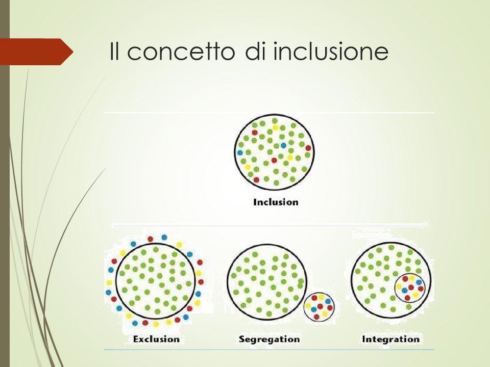 Il concetto di inclusione