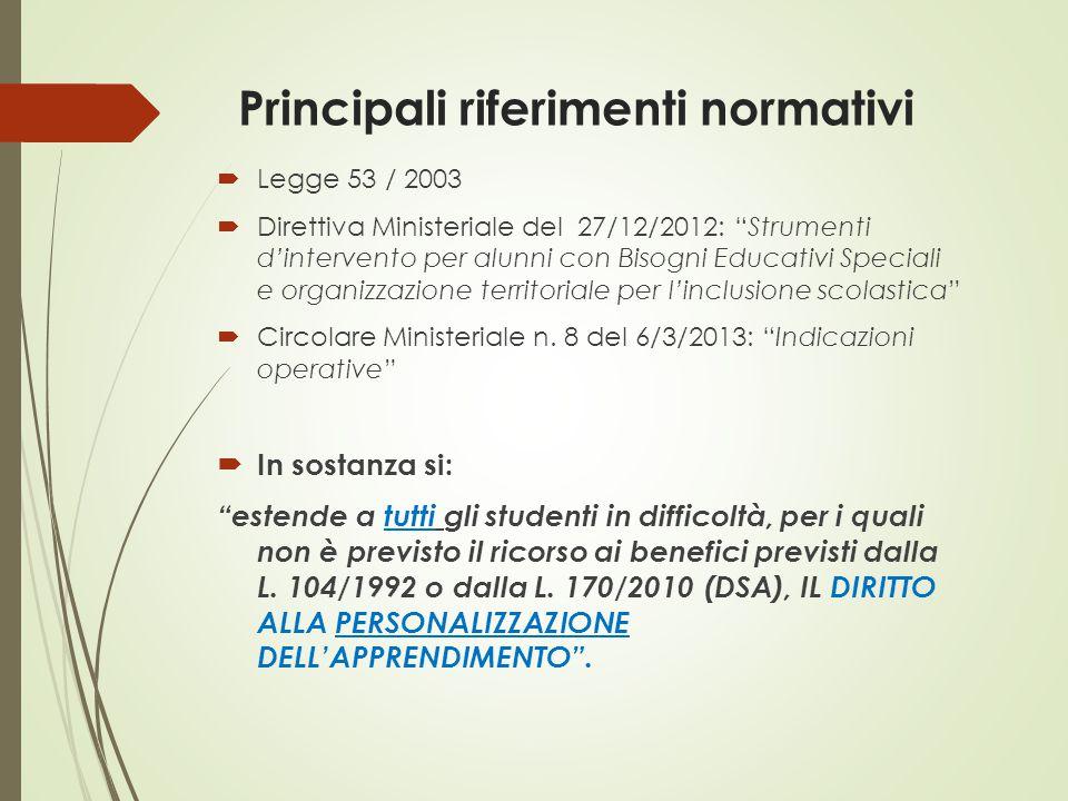 """Principali riferimenti normativi  Legge 53 / 2003  Direttiva Ministeriale del 27/12/2012: """"Strumenti d'intervento per alunni con Bisogni Educativi S"""