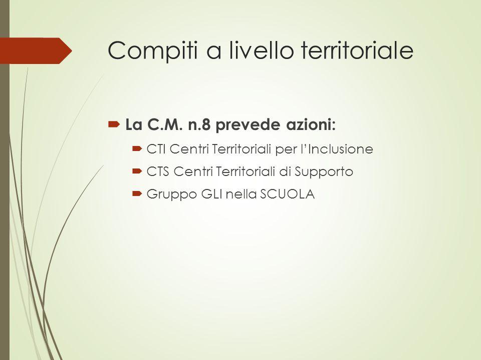 Compiti a livello territoriale  La C.M. n.8 prevede azioni:  CTI Centri Territoriali per l'Inclusione  CTS Centri Territoriali di Supporto  Gruppo
