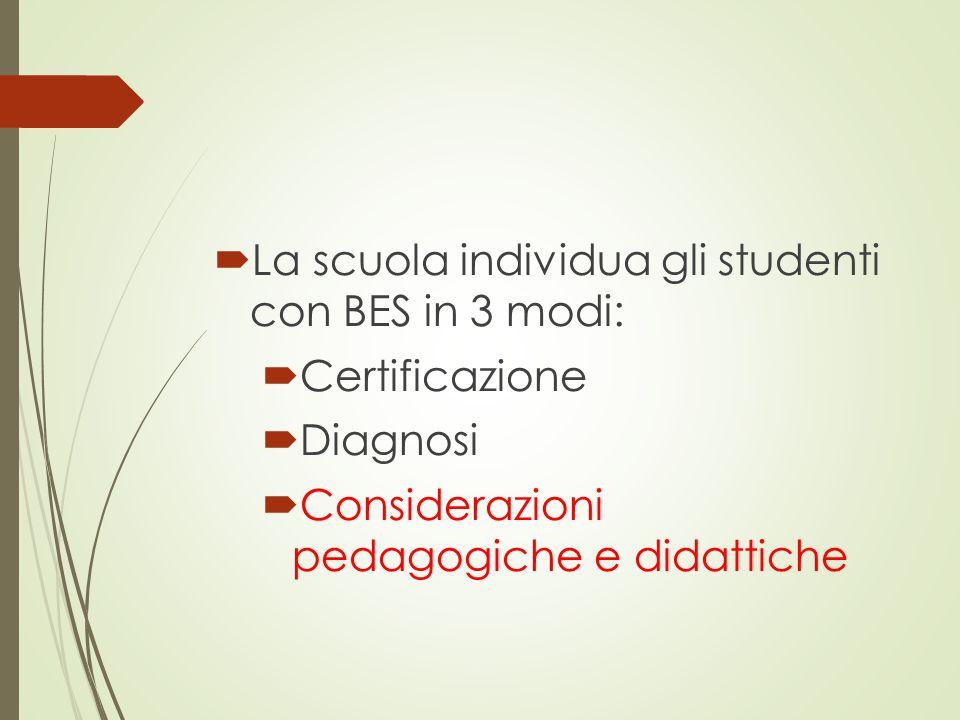  La scuola individua gli studenti con BES in 3 modi:  Certificazione  Diagnosi  Considerazioni pedagogiche e didattiche