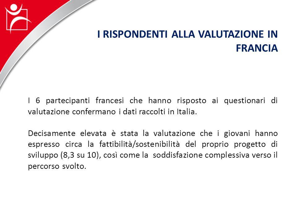 I 6 partecipanti francesi che hanno risposto ai questionari di valutazione confermano i dati raccolti in Italia.
