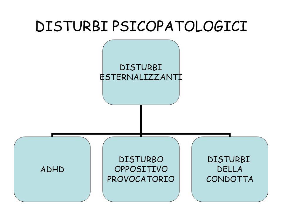 DISTURBI PSICOPATOLOGICI DISTURBI ESTERNALIZZANTI ADHD DISTURBO OPPOSITIVO PROVOCATORIO DISTURBI DELLA CONDOTTA