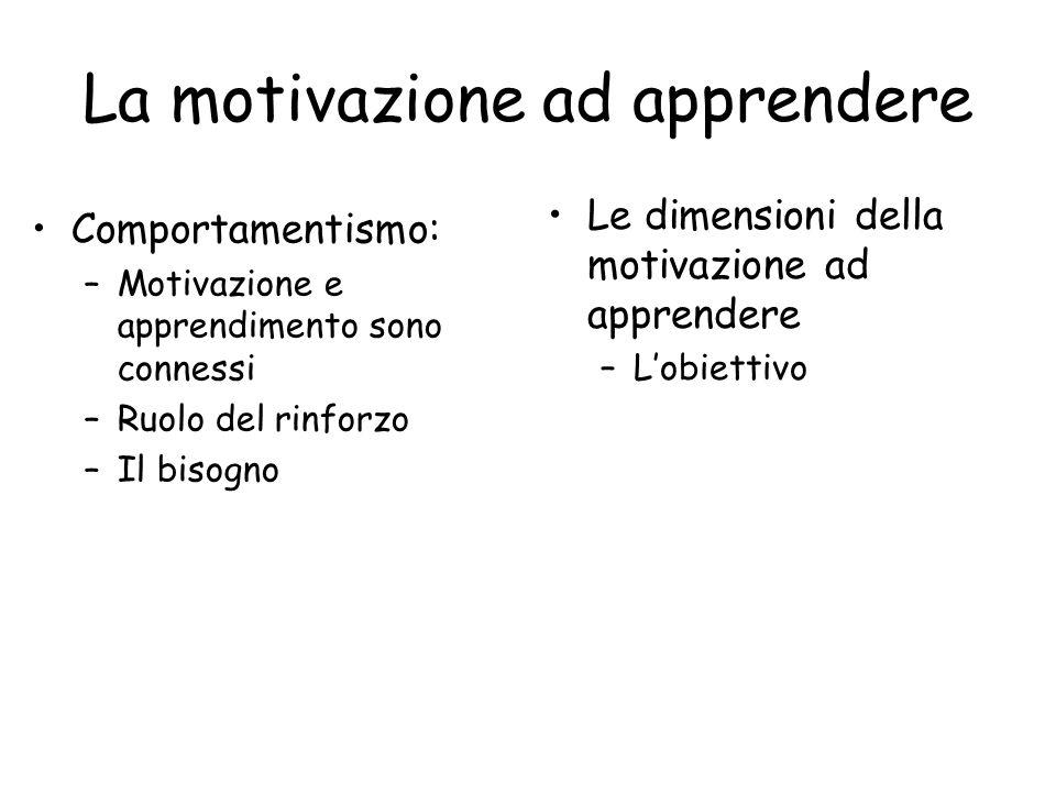La motivazione ad apprendere Comportamentismo: –Motivazione e apprendimento sono connessi –Ruolo del rinforzo –Il bisogno Le dimensioni della motivazione ad apprendere –L'obiettivo