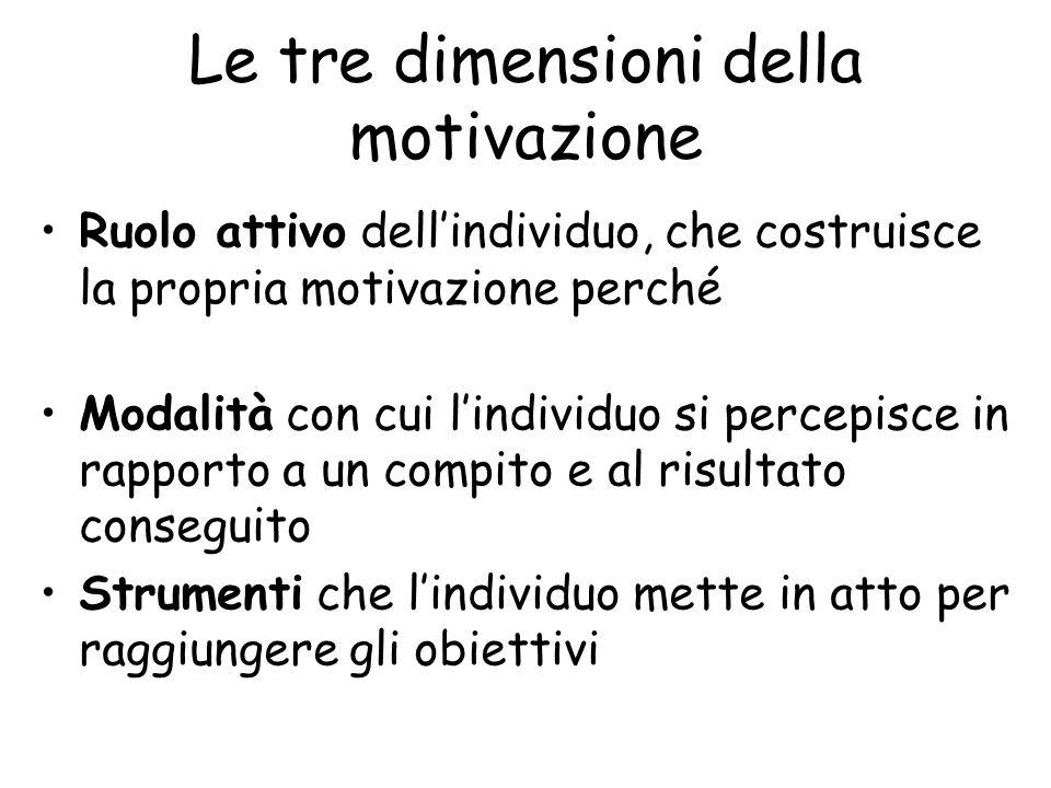 Le tre dimensioni della motivazione Ruolo attivo dell'individuo, che costruisce la propria motivazione perché Modalità con cui l'individuo si percepisce in rapporto a un compito e al risultato conseguito Strumenti che l'individuo mette in atto per raggiungere gli obiettivi