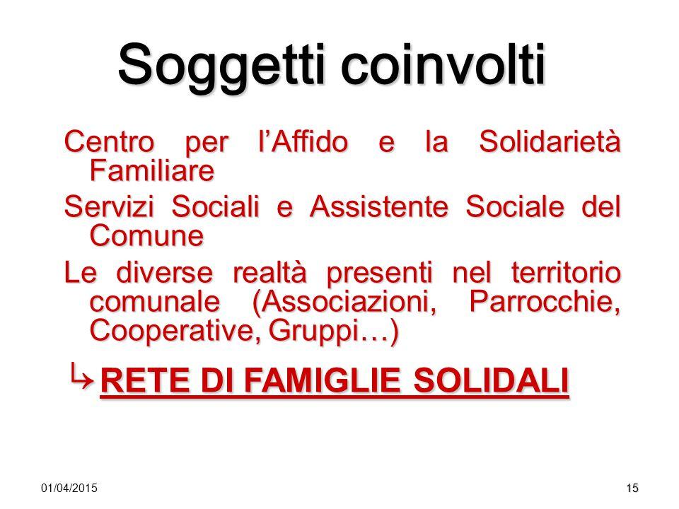 1501/04/2015 Soggetti coinvolti Centro per l'Affido e la Solidarietà Familiare Servizi Sociali e Assistente Sociale del Comune Le diverse realtà prese