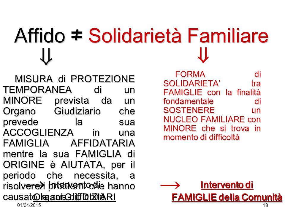 1801/04/2015 Affido ≠ Solidarietà Familiare ⇓ MISURA di PROTEZIONE TEMPORANEA di un MINORE prevista da un Organo Giudiziario che prevede la sua ACCOGL