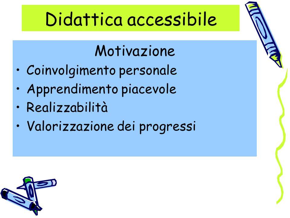 Didattica accessibile Motivazione Coinvolgimento personale Apprendimento piacevole Realizzabilità Valorizzazione dei progressi