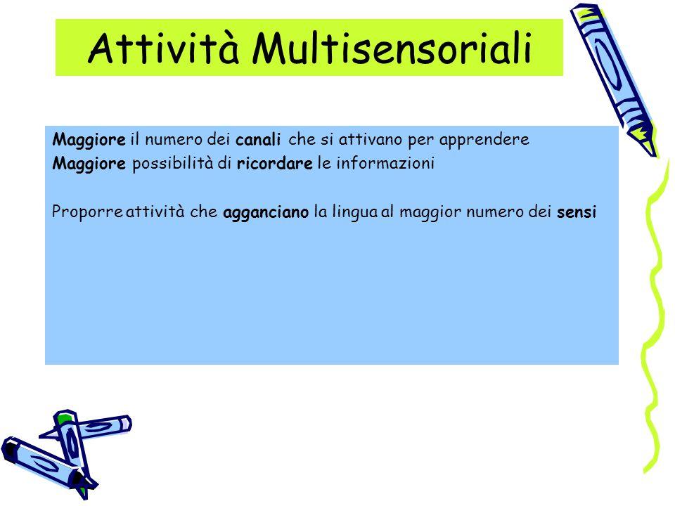 Attività Multisensoriali Maggiore il numero dei canali che si attivano per apprendere Maggiore possibilità di ricordare le informazioni Proporre attiv