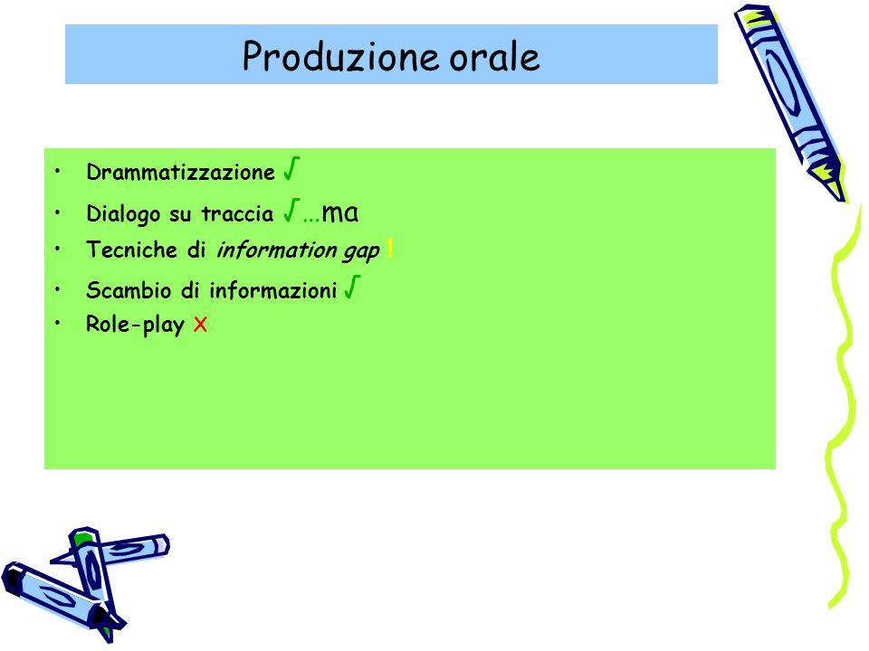 Produzione orale Drammatizzazione √ Dialogo su traccia √…ma Tecniche di information gap ! Scambio di informazioni √ Role-play X