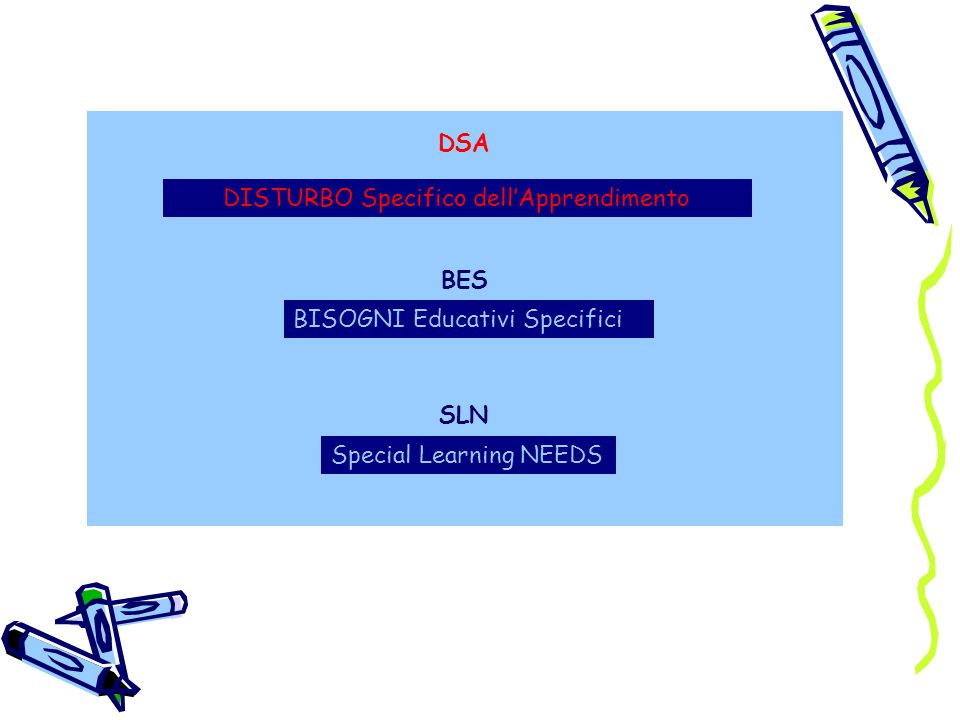 DSA BES SLN BISOGNI Educativi Specifici Special Learning NEEDS DISTURBO Specifico dell'Apprendimento