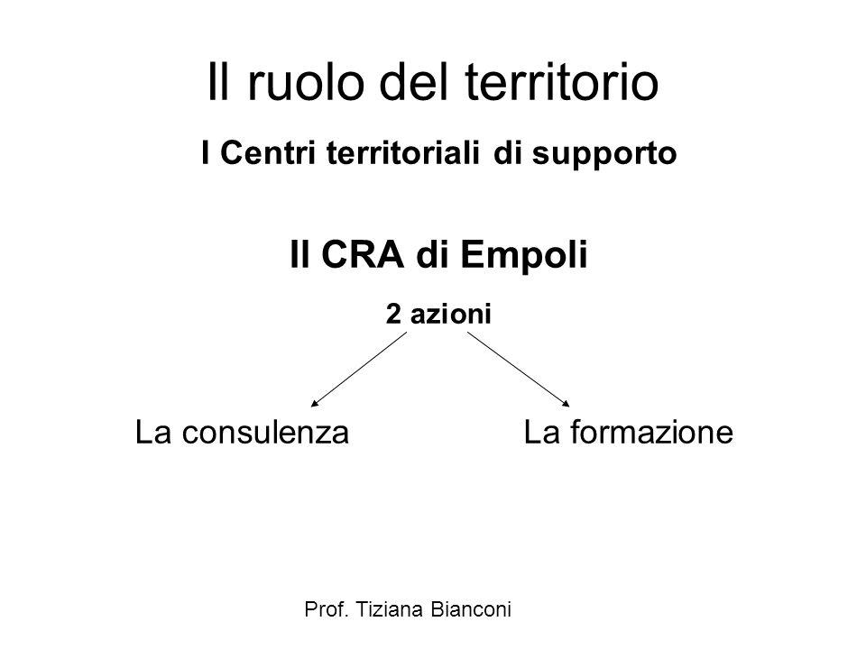 Prof.Tiziana Bianconi Non solo apprendimento…anche relazioni….