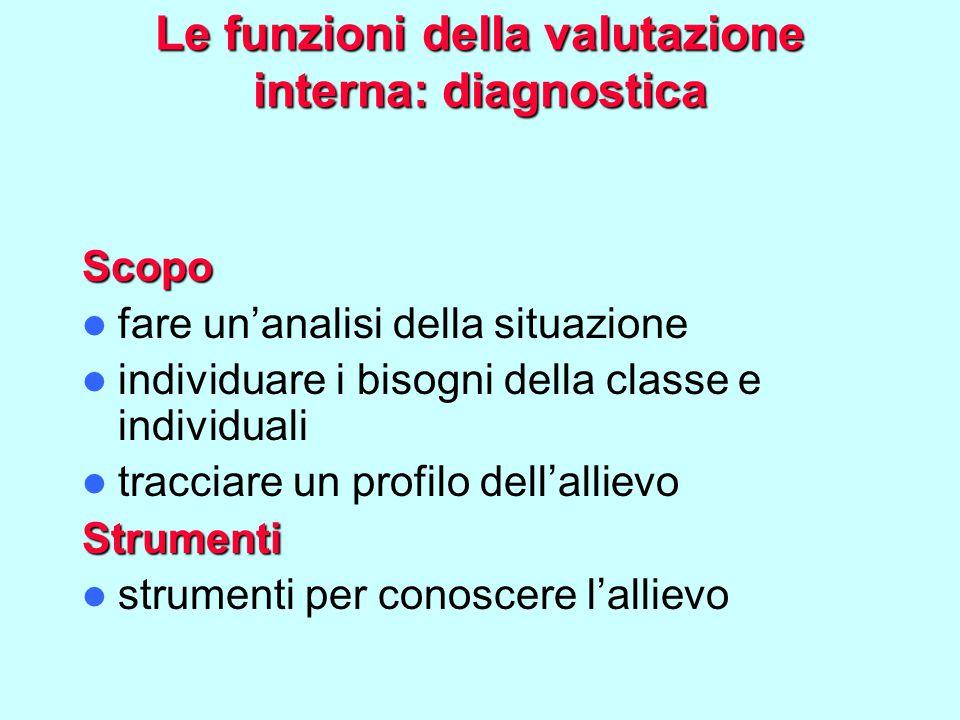 Le funzioni della valutazione interna: diagnostica Scopo fare un'analisi della situazione individuare i bisogni della classe e individuali tracciare u