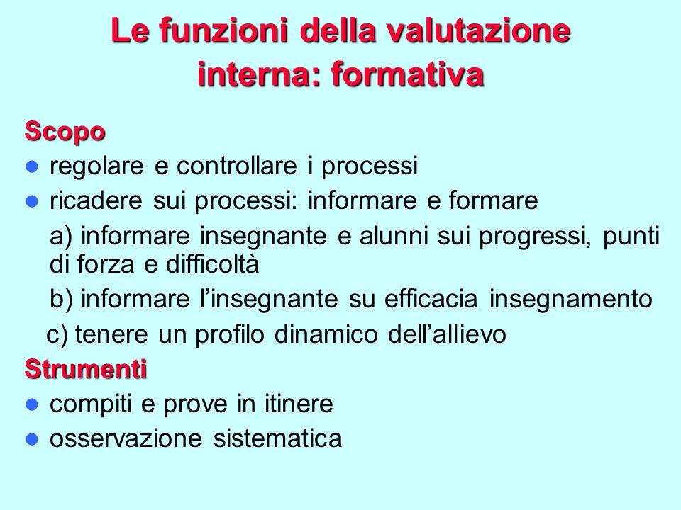 Le funzioni della valutazione interna: formativa Scopo regolare e controllare i processi ricadere sui processi: informare e formare a) informare inseg